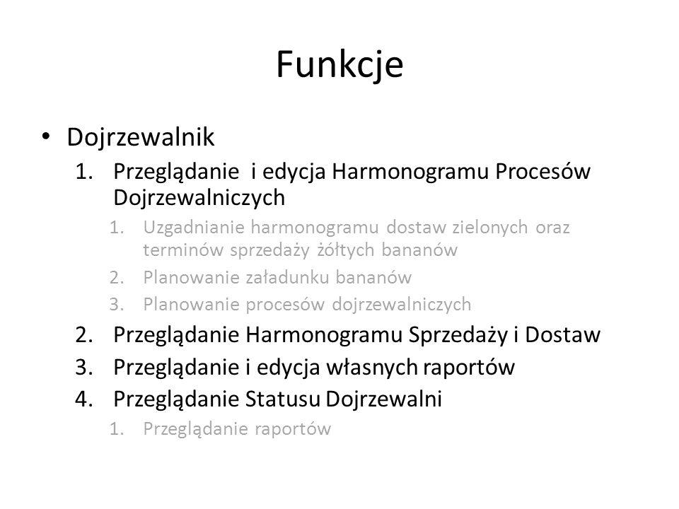 Funkcje Dojrzewalnik. Przeglądanie i edycja Harmonogramu Procesów Dojrzewalniczych.