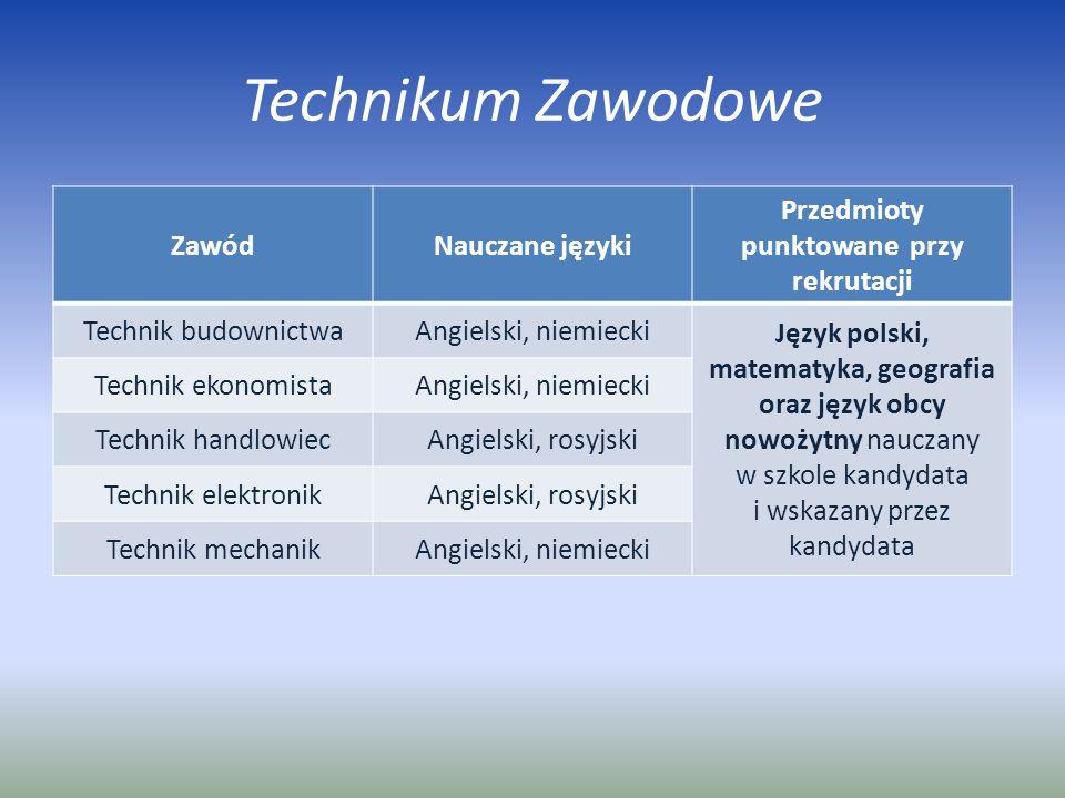 Technikum Zawodowe Zawód Nauczane języki