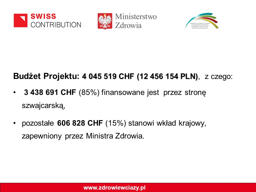 Budżet Projektu: 4 045 519 CHF (12 456 154 PLN), z czego:
