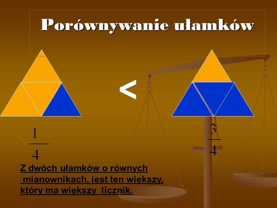 < Porównywanie ułamków Z dwóch ułamków o równych