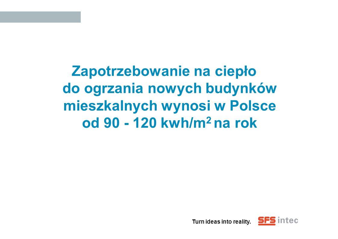 Zapotrzebowanie na ciepło do ogrzania nowych budynków mieszkalnych wynosi w Polsce od 90 - 120 kwh/m2 na rok