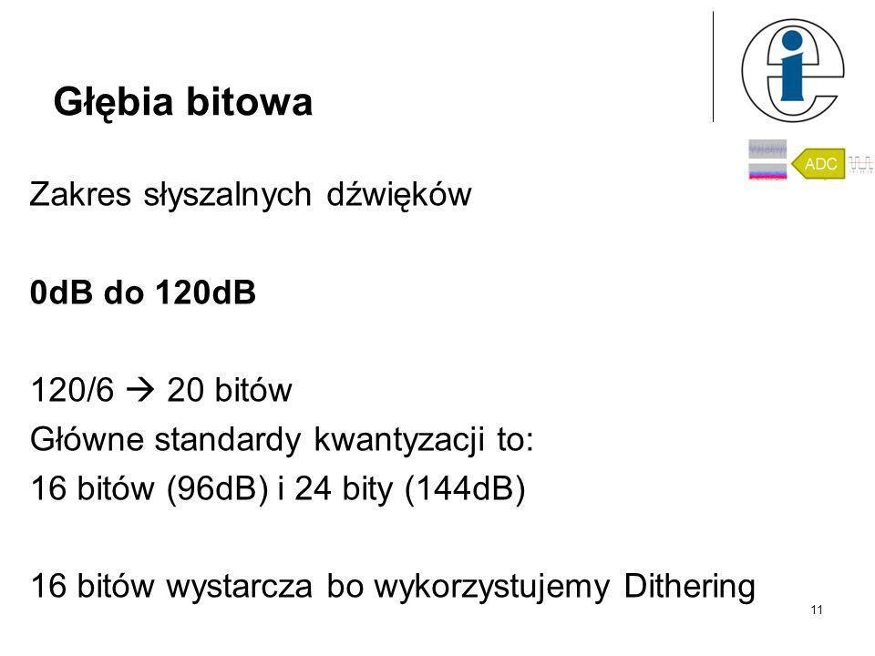 Głębia bitowa Zakres słyszalnych dźwięków 0dB do 120dB