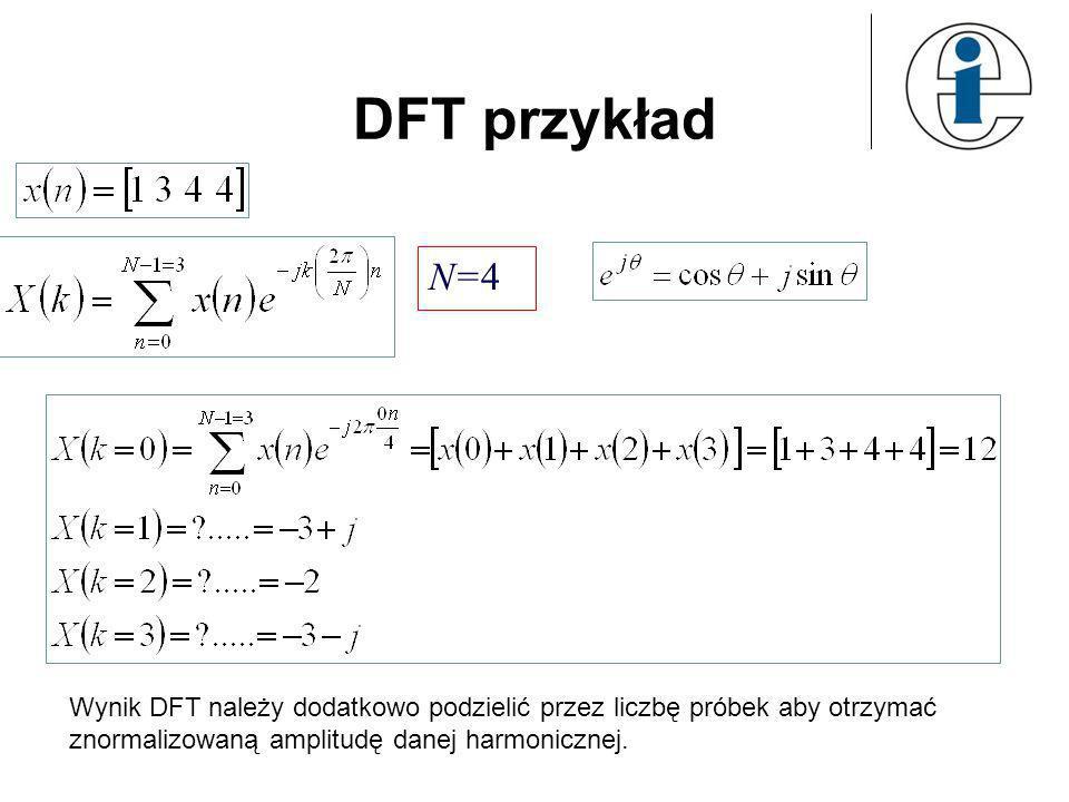 DFT przykład N=4.