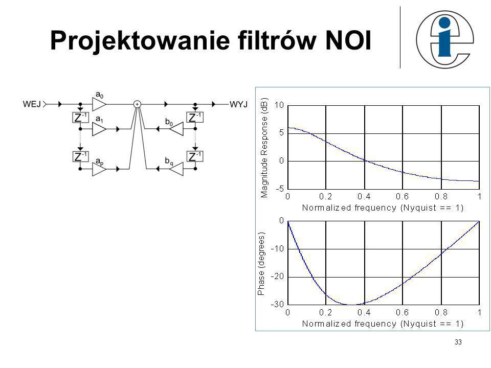 Projektowanie filtrów NOI