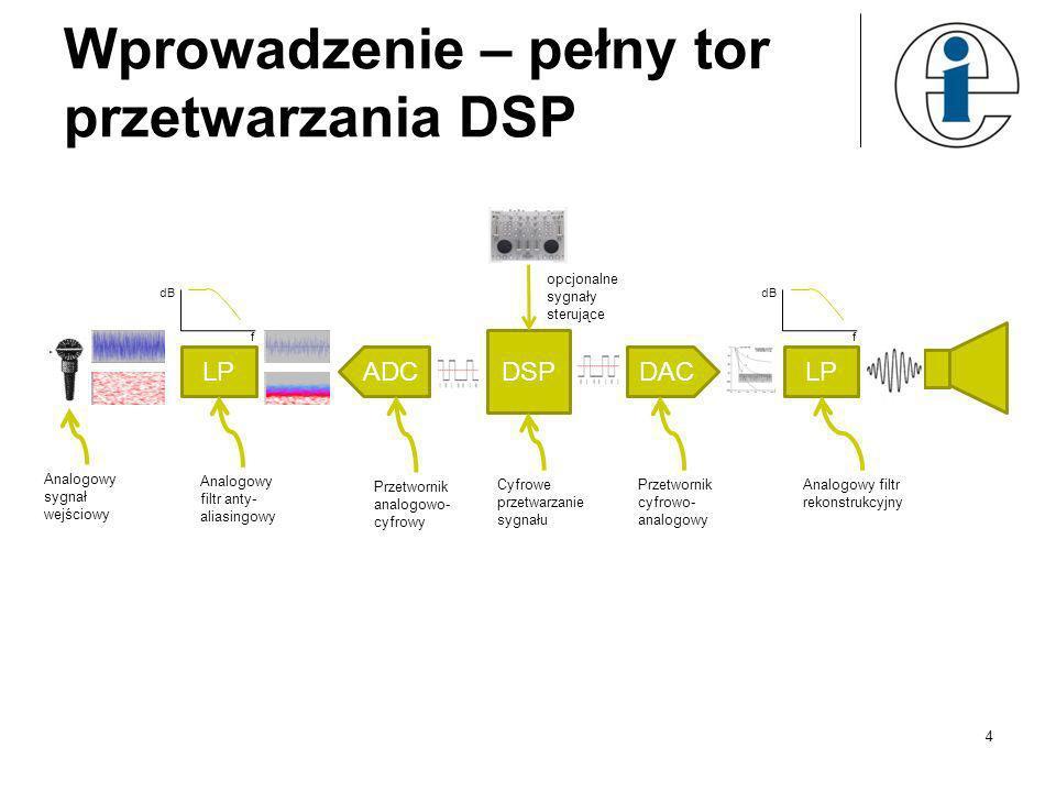 Wprowadzenie – pełny tor przetwarzania DSP