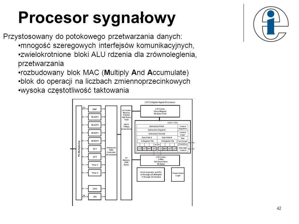 Procesor sygnałowy Przystosowany do potokowego przetwarzania danych: