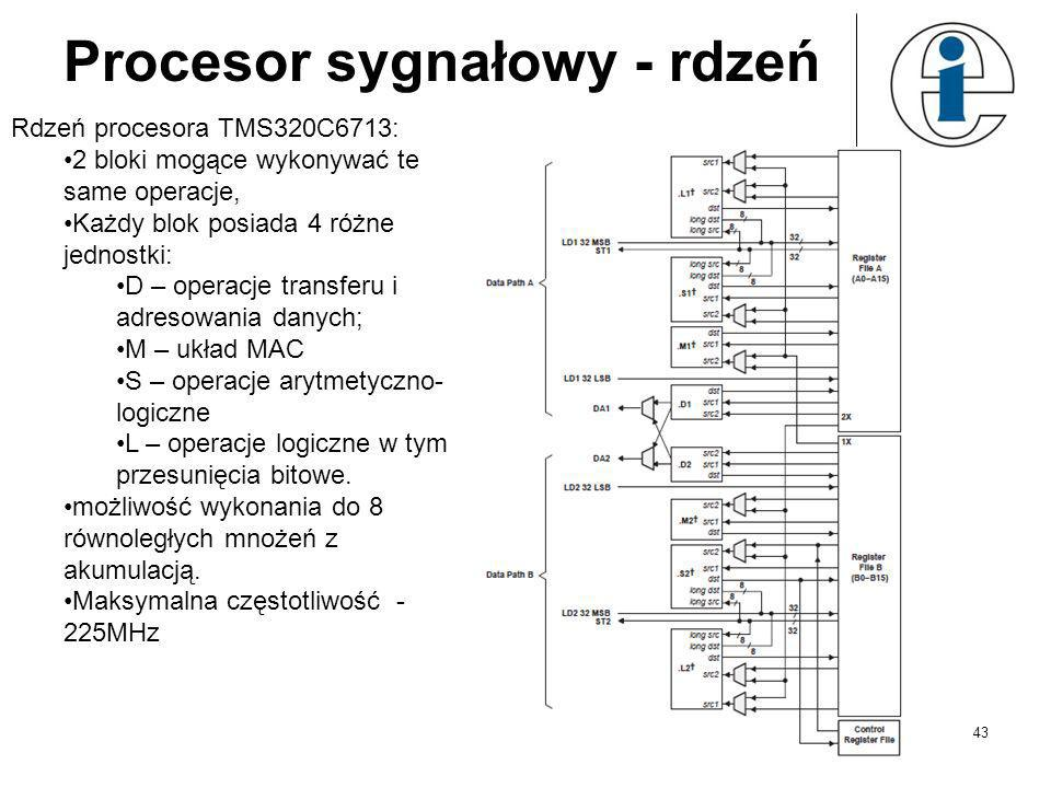 Procesor sygnałowy - rdzeń