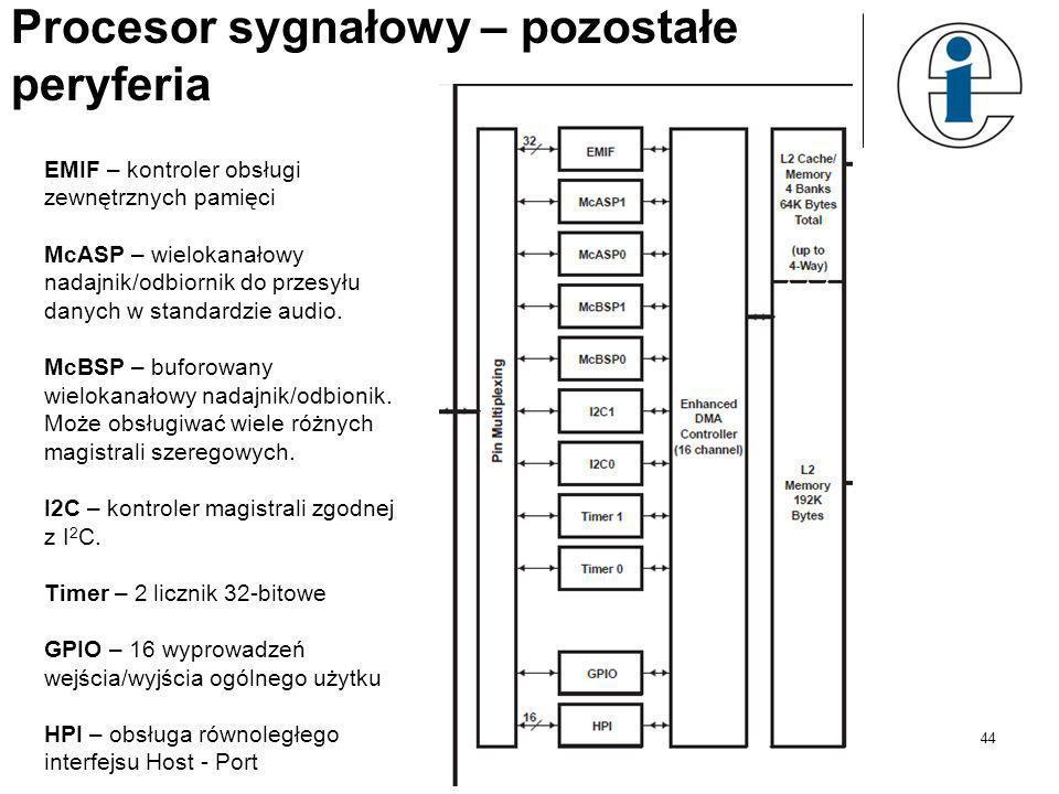 Procesor sygnałowy – pozostałe peryferia