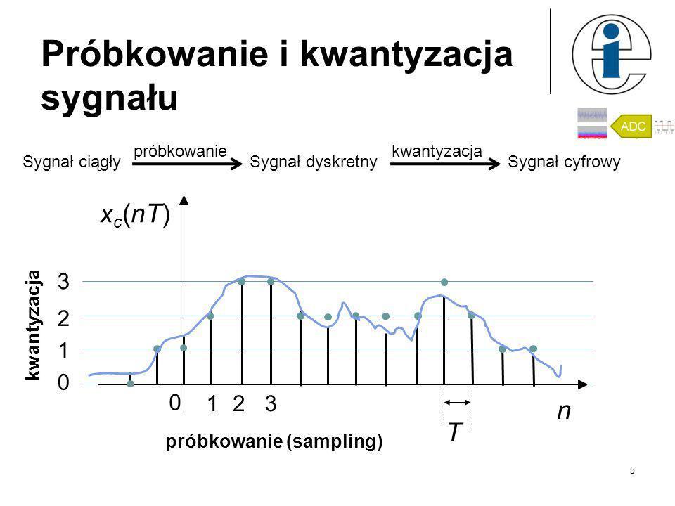 Próbkowanie i kwantyzacja sygnału