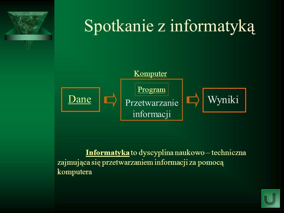 Spotkanie z informatyką