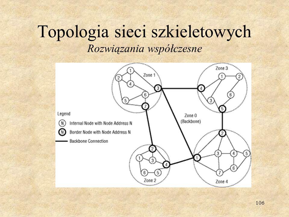Topologia sieci szkieletowych Rozwiązania współczesne