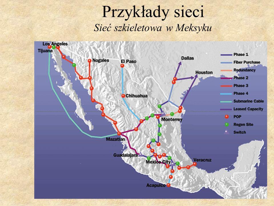 Przykłady sieci Sieć szkieletowa w Meksyku