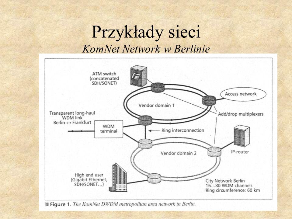 Przykłady sieci KomNet Network w Berlinie
