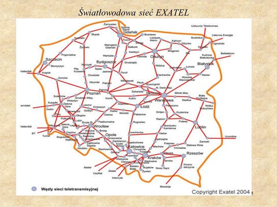 Światłowodowa sieć EXATEL
