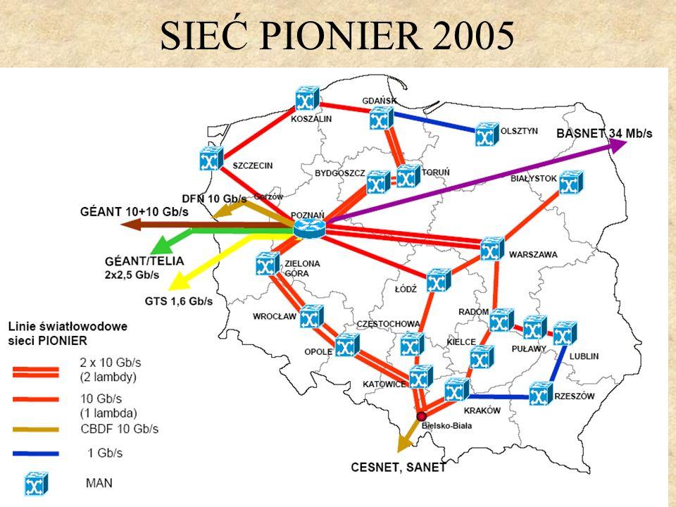 SIEĆ PIONIER 2005