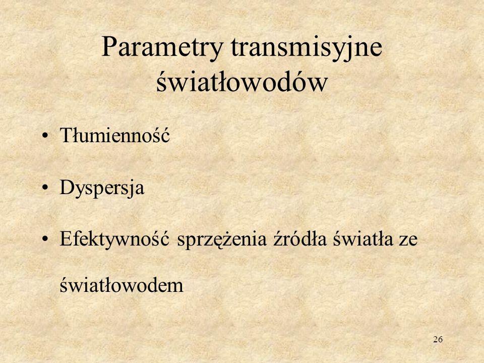 Parametry transmisyjne światłowodów