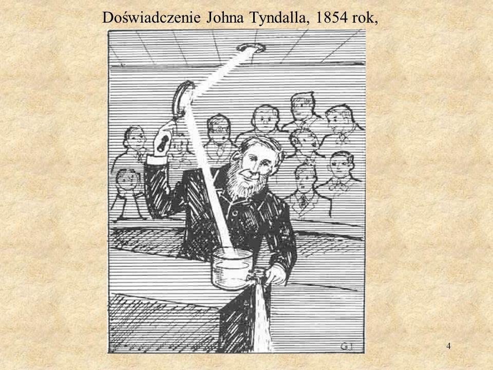 Doświadczenie Johna Tyndalla, 1854 rok,