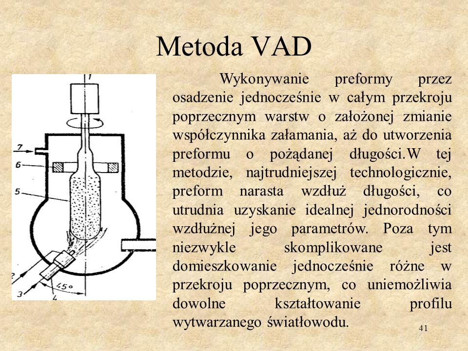 Metoda VAD
