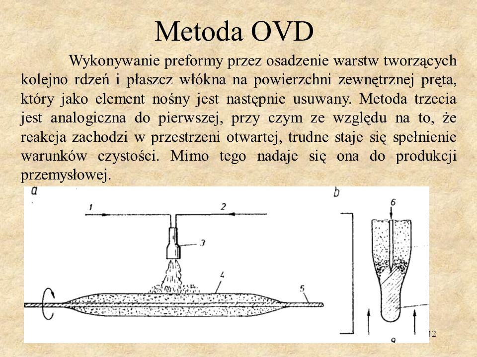 Metoda OVD