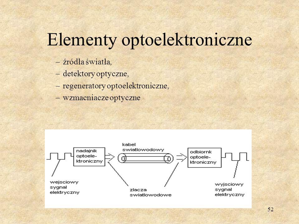 Elementy optoelektroniczne