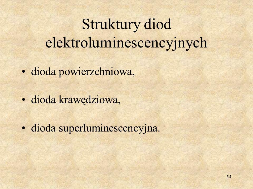 Struktury diod elektroluminescencyjnych