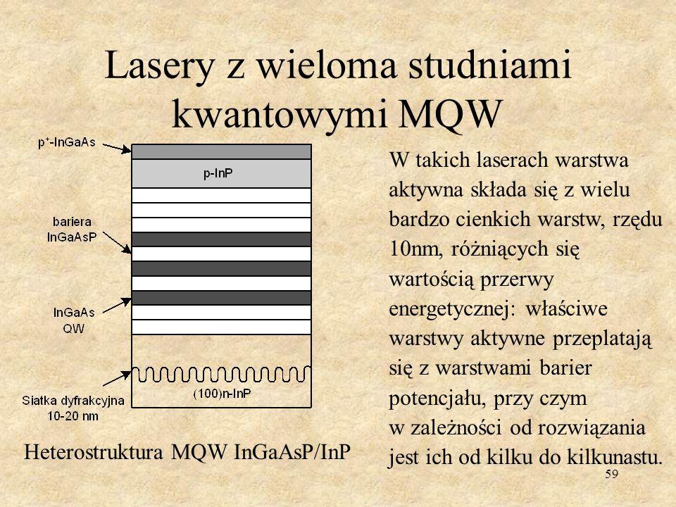 Lasery z wieloma studniami kwantowymi MQW