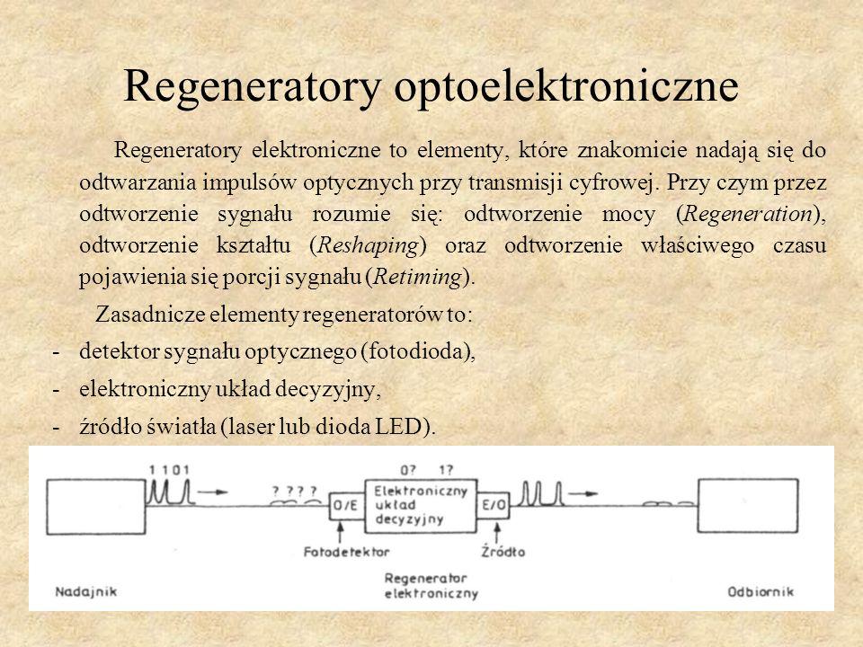 Regeneratory optoelektroniczne
