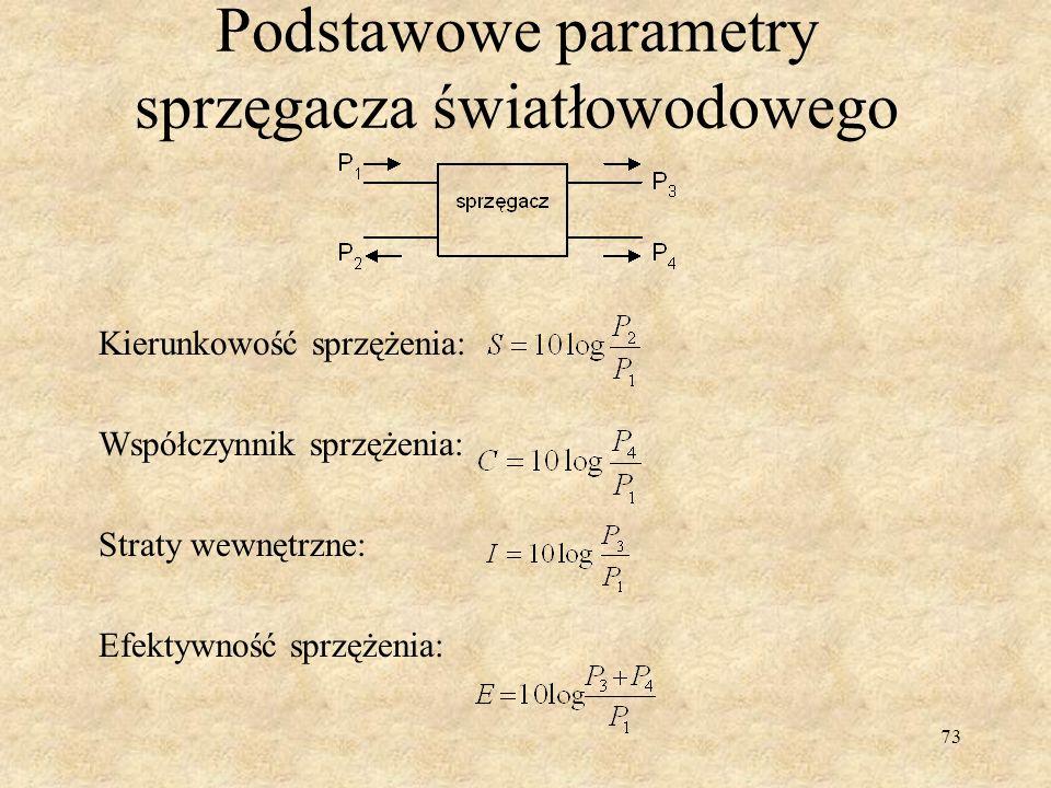Podstawowe parametry sprzęgacza światłowodowego