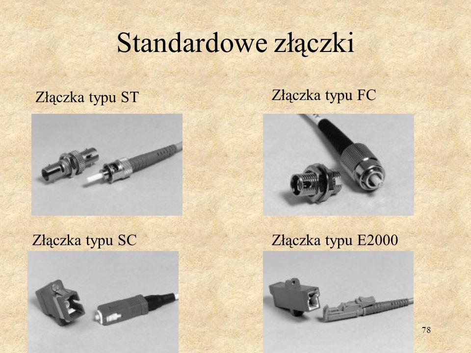 Standardowe złączki Złączka typu ST Złączka typu FC Złączka typu SC