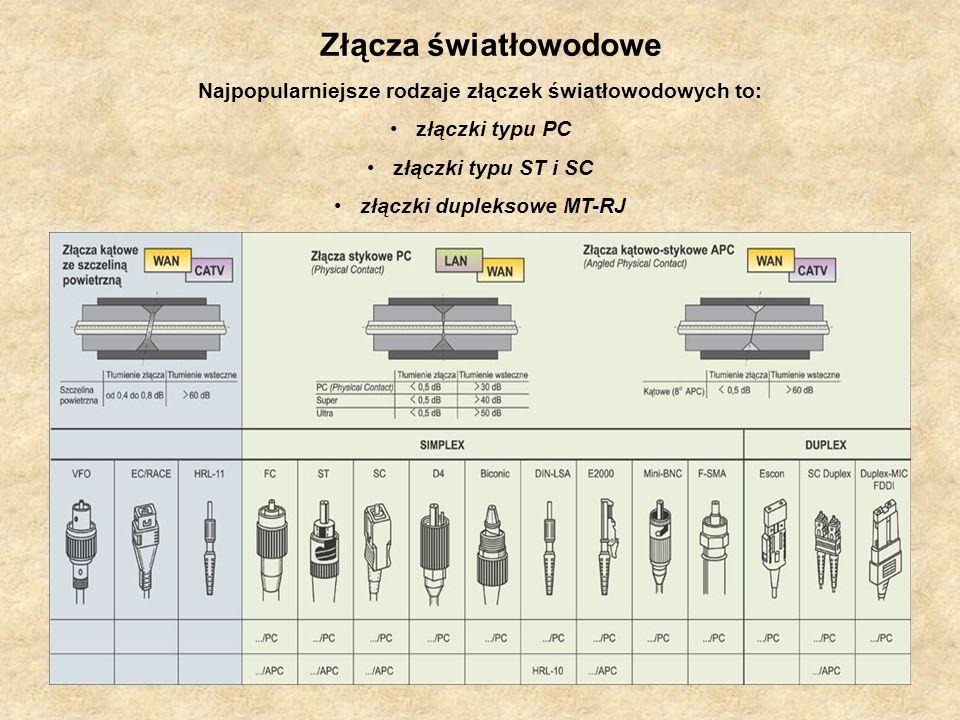 Złącza światłowodowe Najpopularniejsze rodzaje złączek światłowodowych to: złączki typu PC. złączki typu ST i SC.