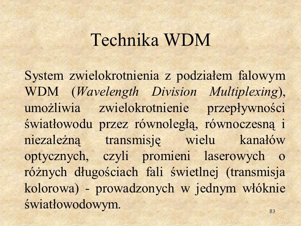 Technika WDM