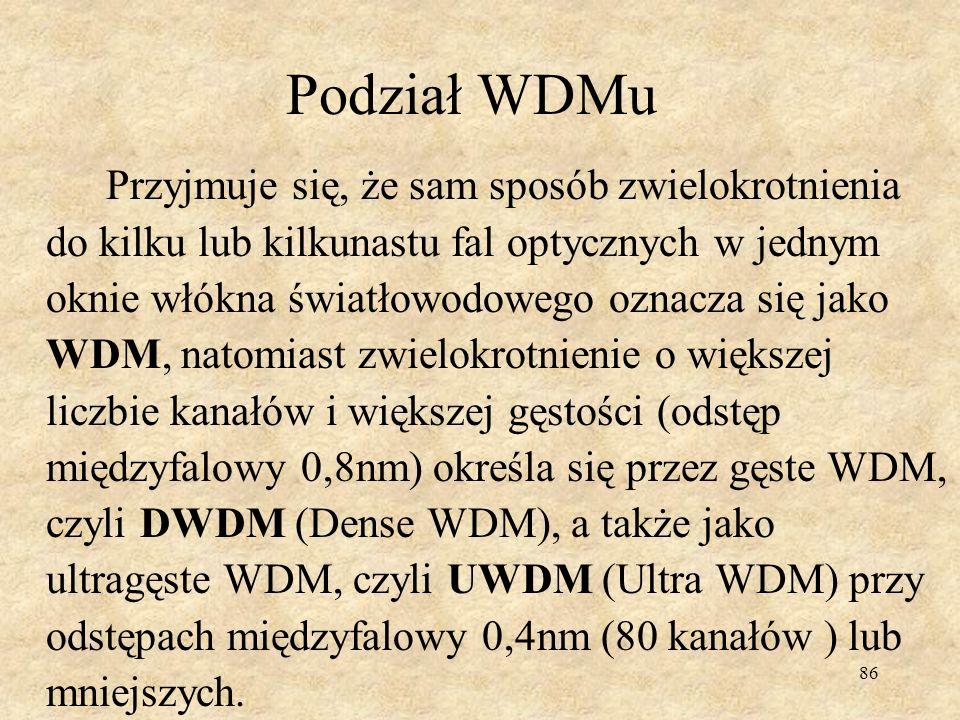Podział WDMu