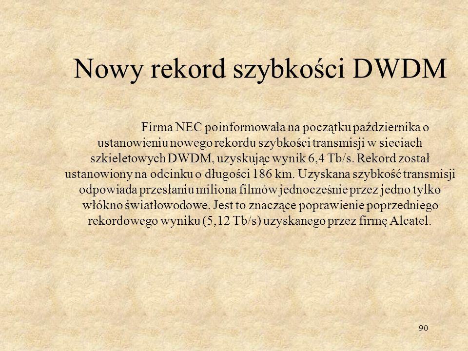 Nowy rekord szybkości DWDM