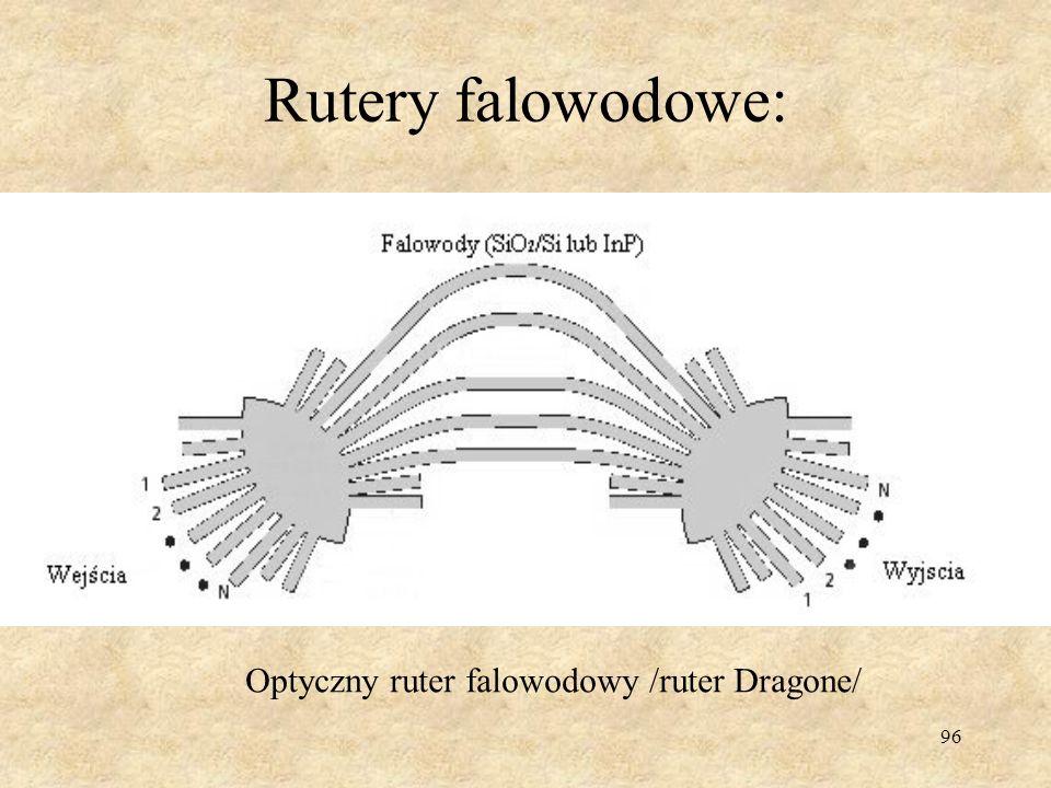 Rutery falowodowe: Optyczny ruter falowodowy /ruter Dragone/