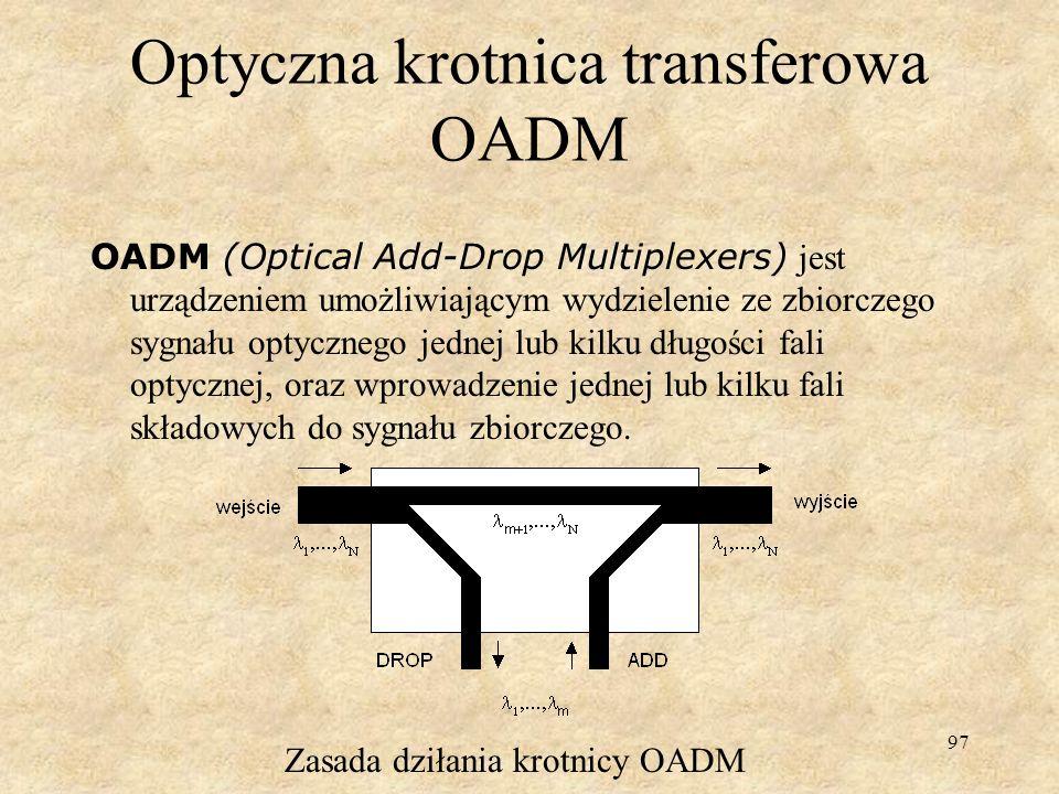 Optyczna krotnica transferowa OADM