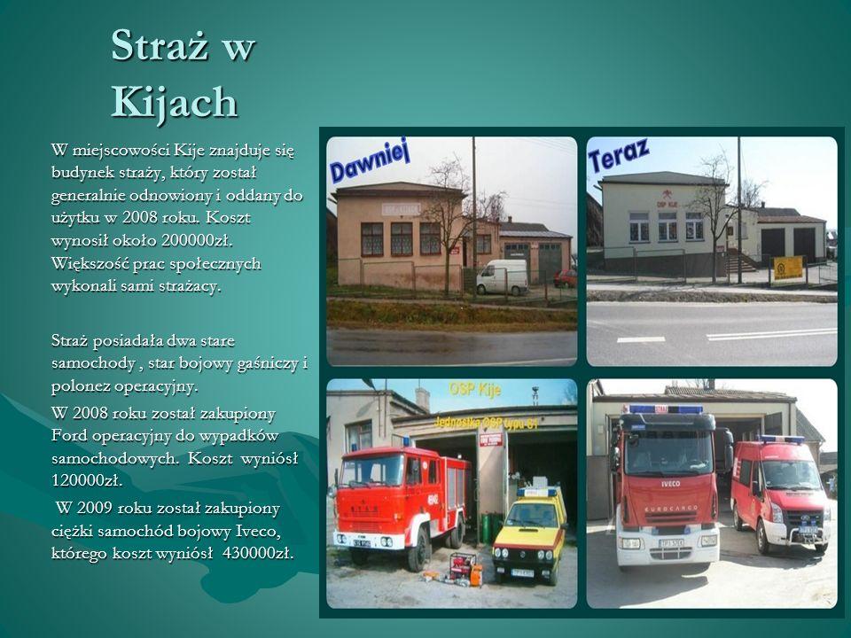 Straż w Kijach
