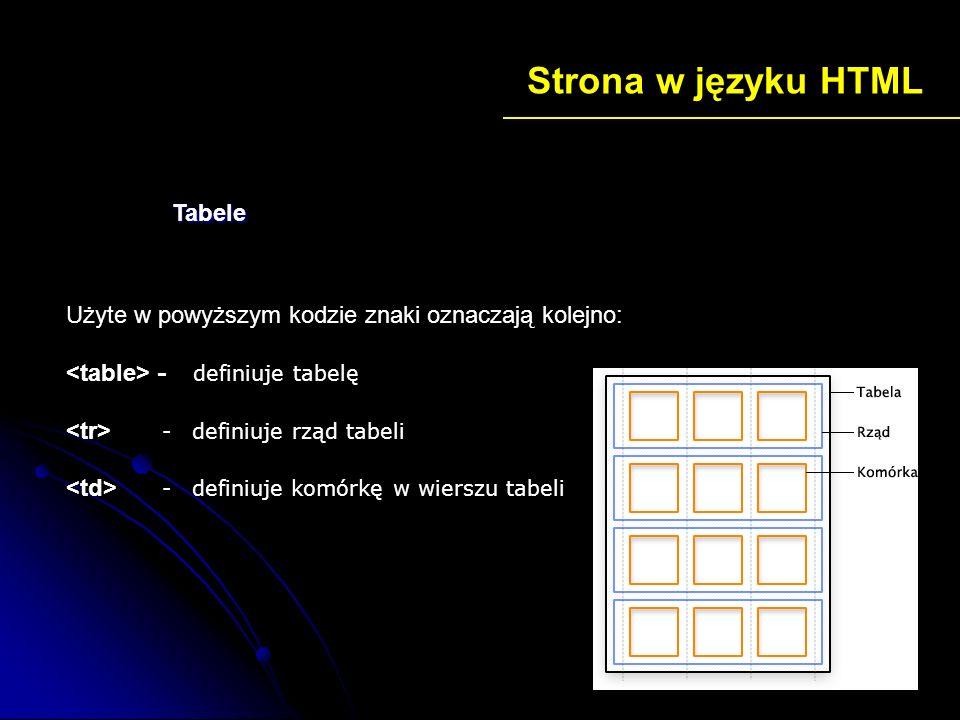Strona w języku HTML Tabele