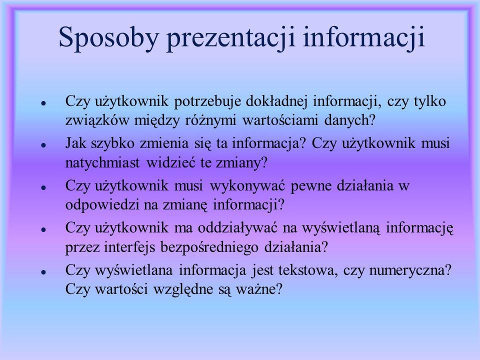 Sposoby prezentacji informacji
