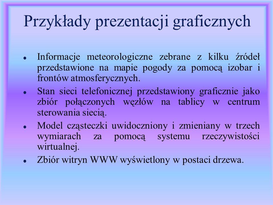Przykłady prezentacji graficznych