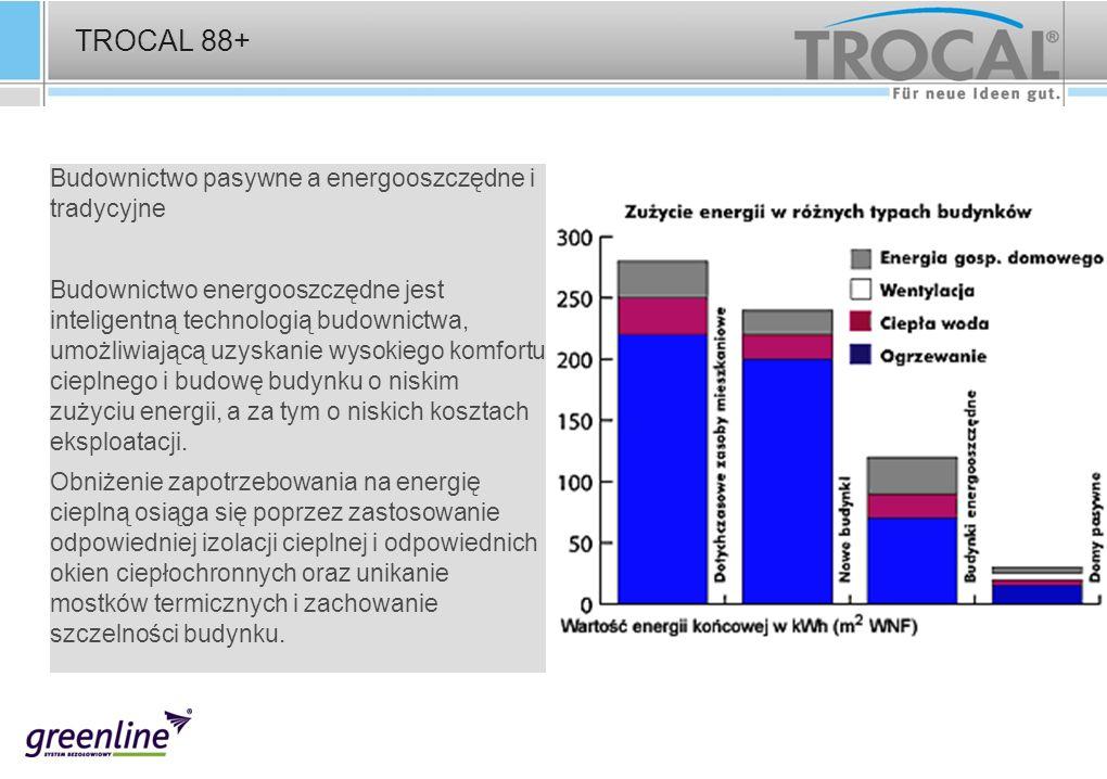 TROCAL 88+ Budownictwo pasywne a energooszczędne i tradycyjne