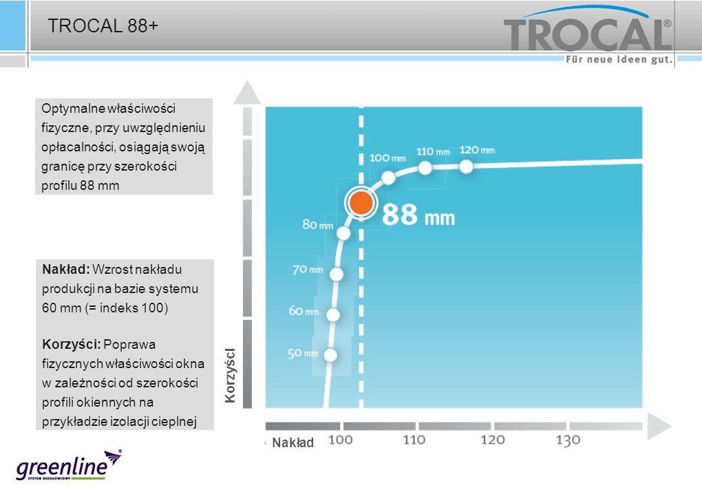 TROCAL 88+ Optymalne właściwości fizyczne, przy uwzględnieniu opłacalności, osiągają swoją granicę przy szerokości profilu 88 mm.