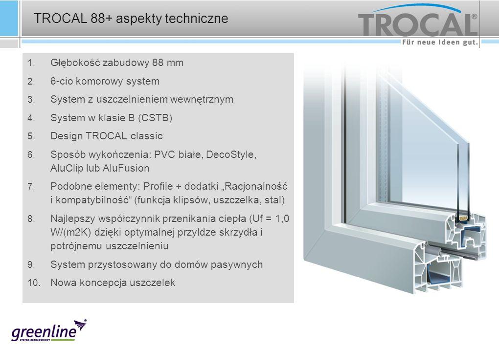 TROCAL 88+ aspekty techniczne