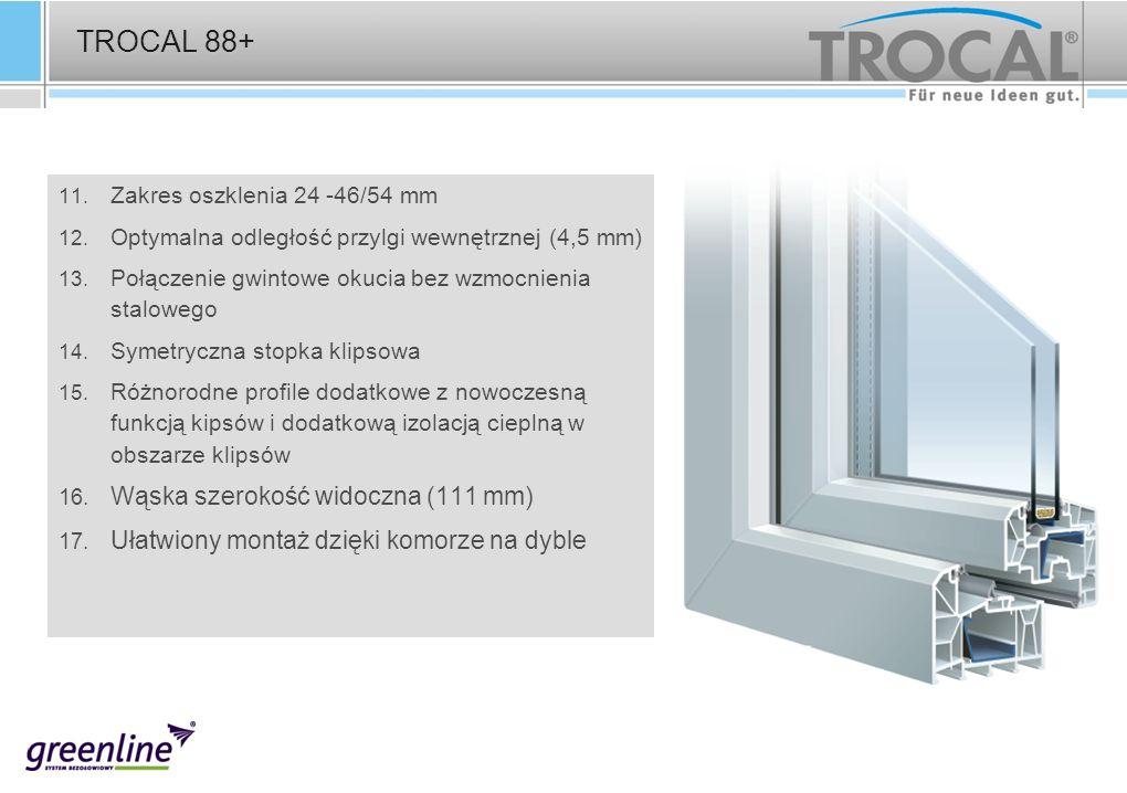 TROCAL 88+ Wąska szerokość widoczna (111 mm)