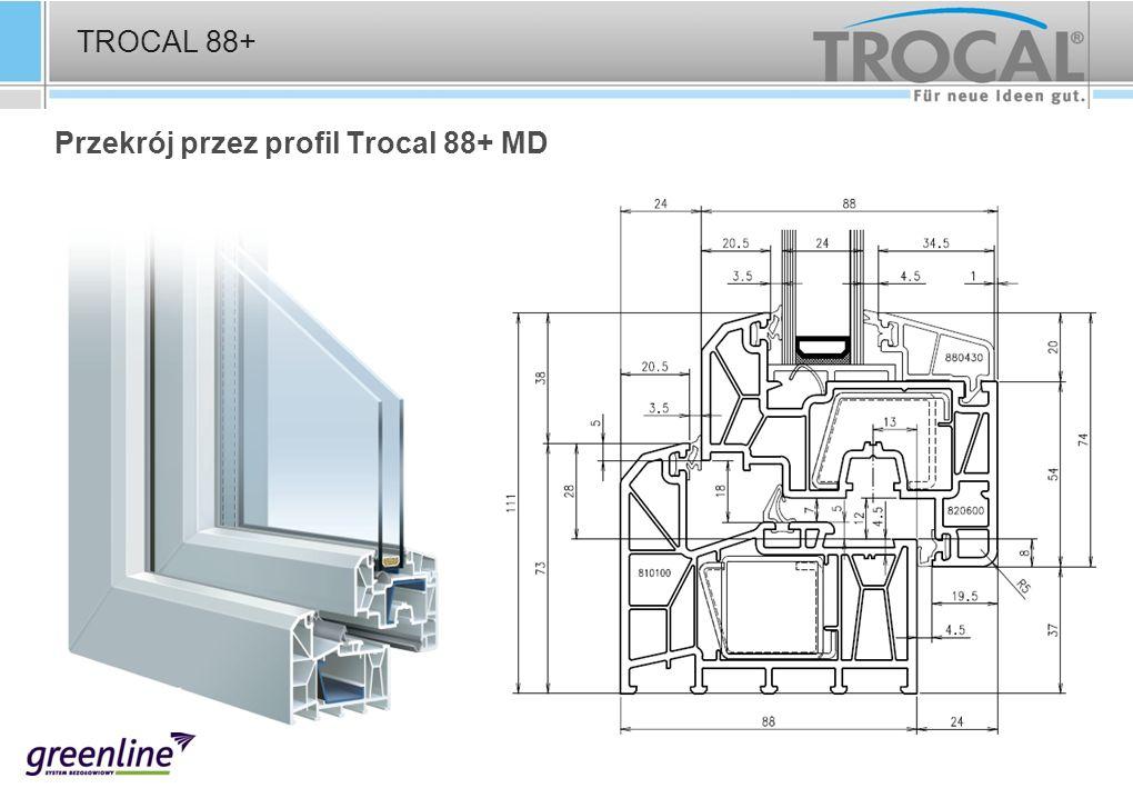 TROCAL 88+ Przekrój przez profil Trocal 88+ MD