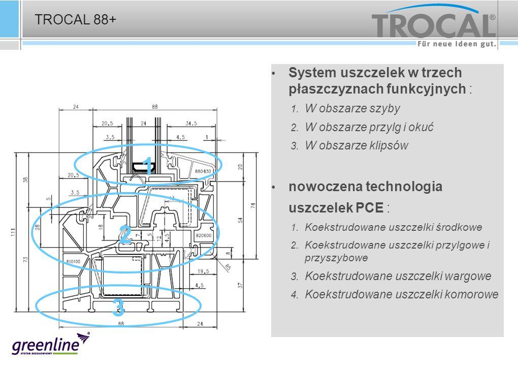 1 2 3 TROCAL 88+ System uszczelek w trzech płaszczyznach funkcyjnych :