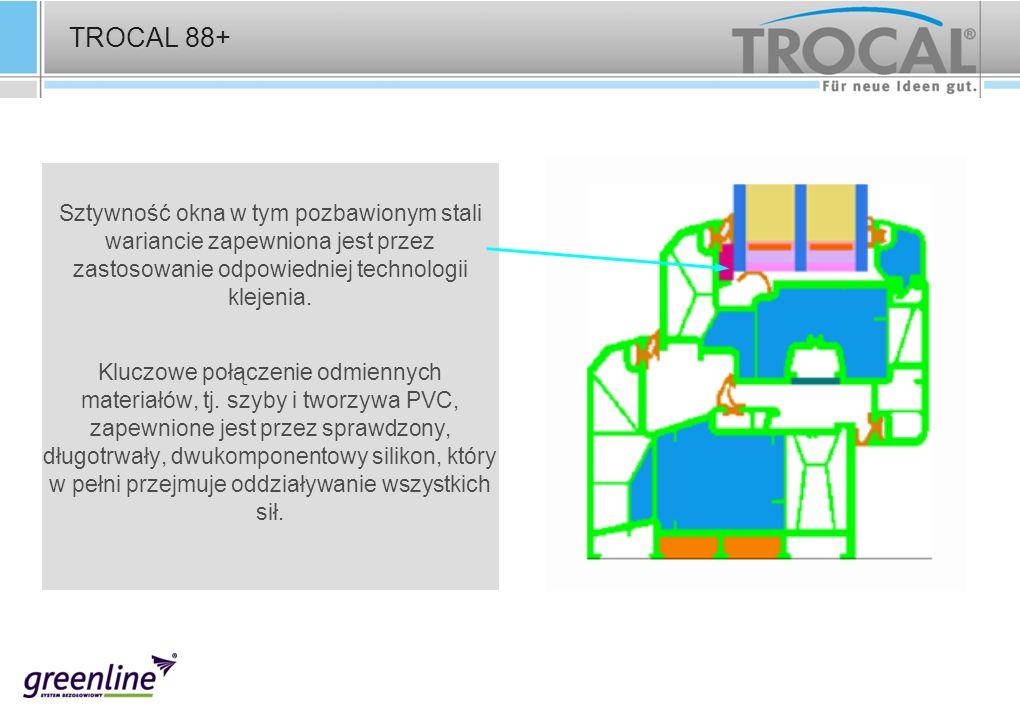 TROCAL 88+ Sztywność okna w tym pozbawionym stali wariancie zapewniona jest przez zastosowanie odpowiedniej technologii klejenia.
