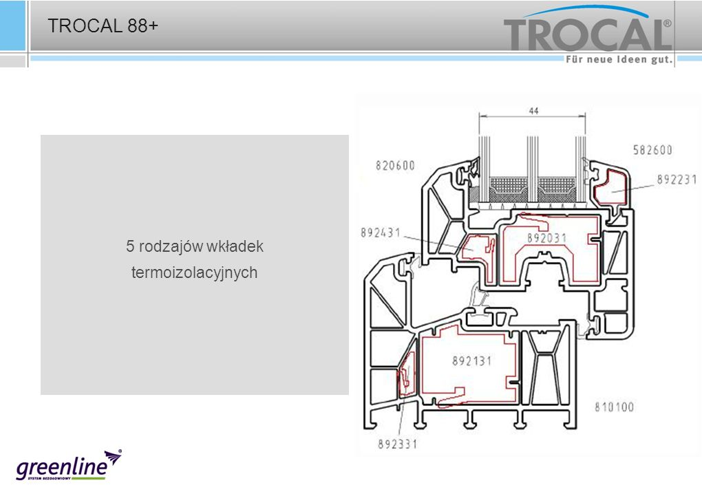 TROCAL 88+ 5 rodzajów wkładek termoizolacyjnych