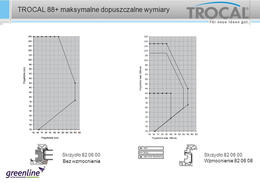 TROCAL 88+ maksymalne dopuszczalne wymiary