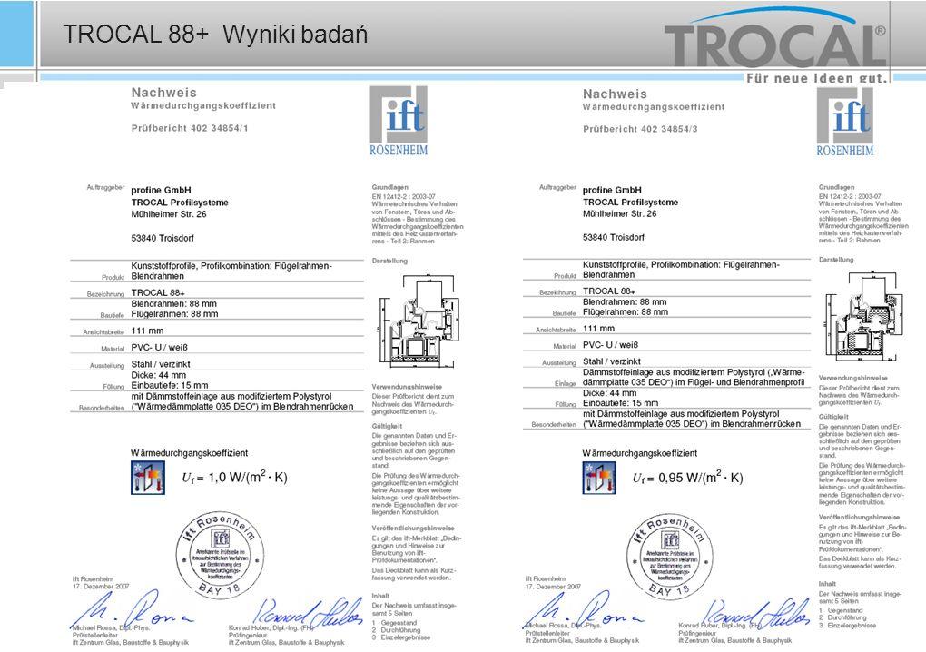 TROCAL 88+ Wyniki badań