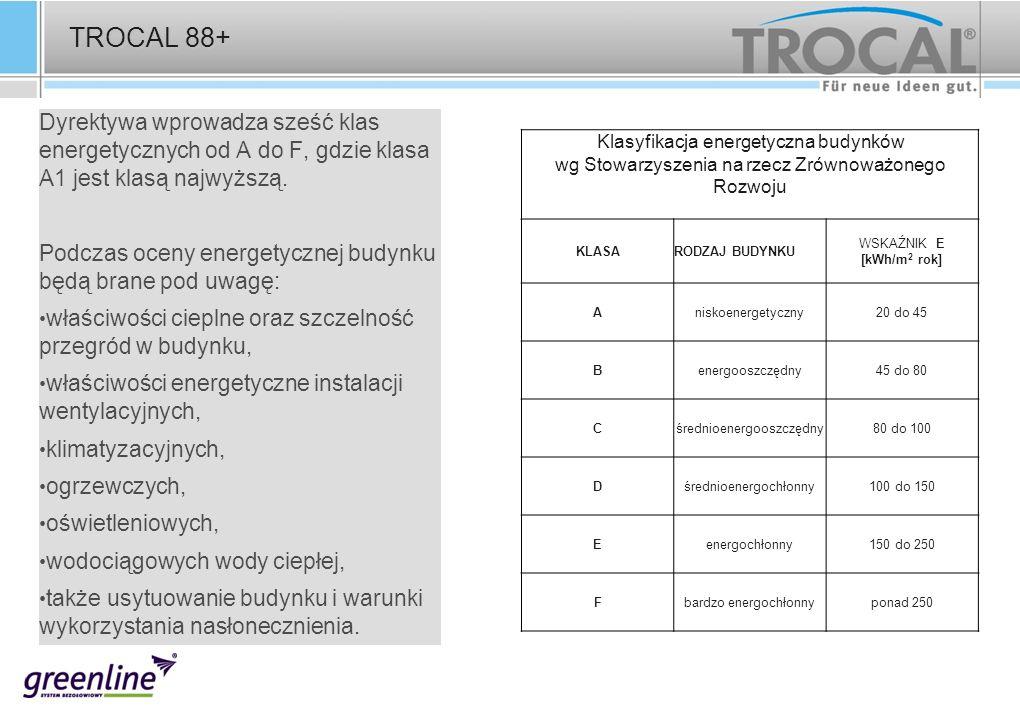 TROCAL 88+ Dyrektywa wprowadza sześć klas energetycznych od A do F, gdzie klasa A1 jest klasą najwyższą.